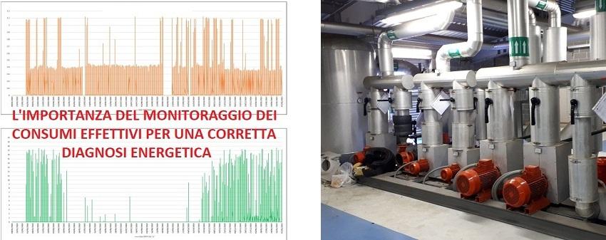 diagnosi energetica monitoraggio impianti