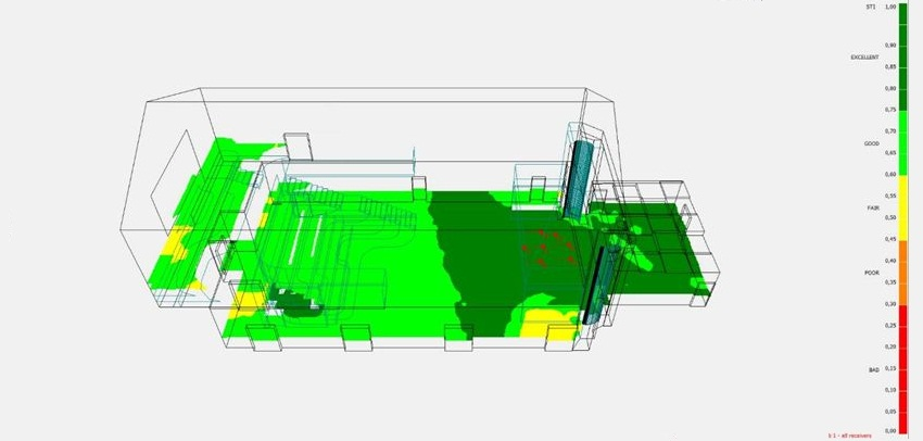 modellazione-acustica-STI teatro Leone Castelleone CR progetto Officine Sonore